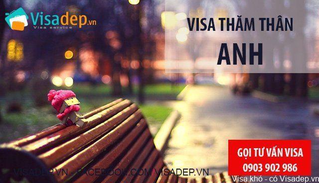 Visa Anh Thăm Thân Nhân