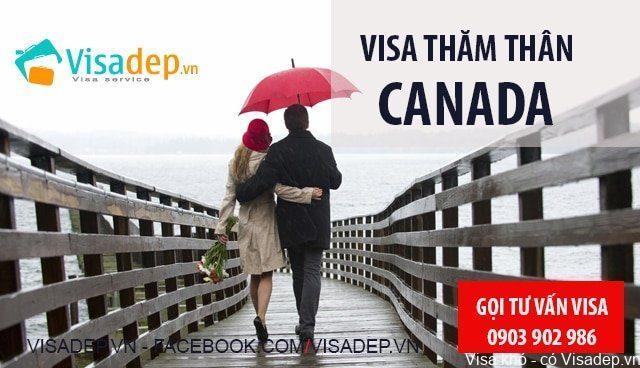 Visa Canada Thăm Thân Nhân