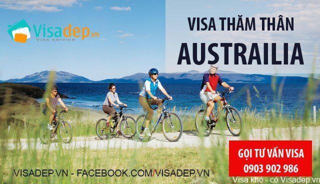 Visa Úc Thăm Thăn