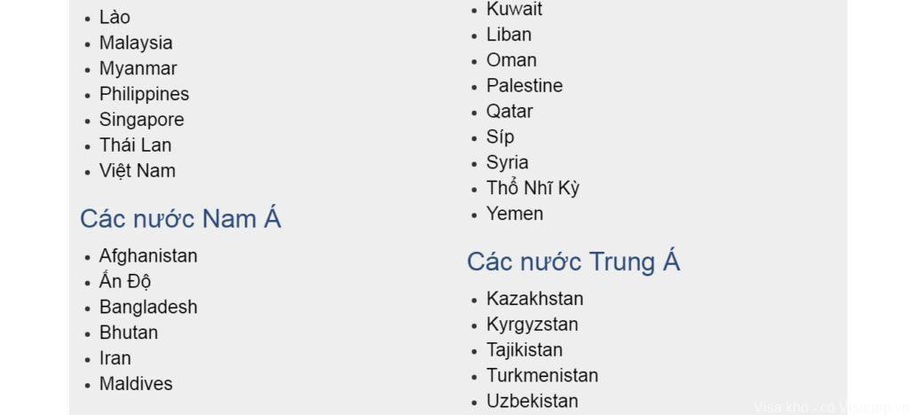 Danh Sách Các Nước Châu Á