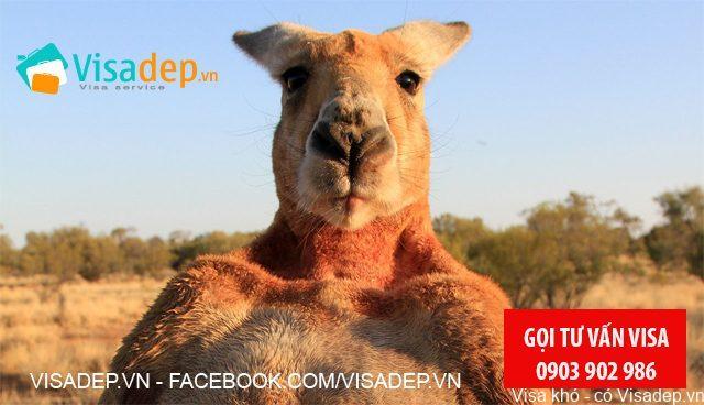 Biểu Tượng Châu Úc