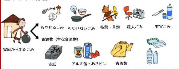 Quy trình phân loại rác ở Nhật