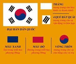 cờ hàn
